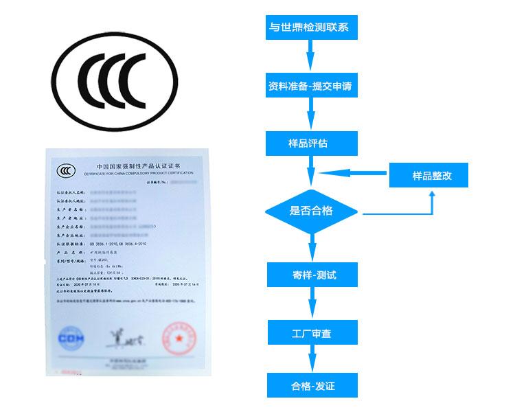 防爆CCC合格证的办理流程及相关注意事项