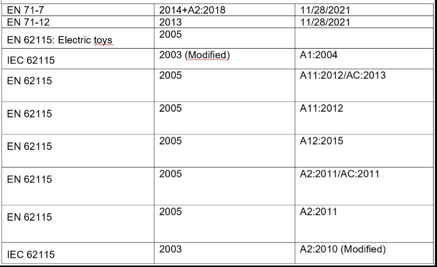 UL认证标准替换时间表